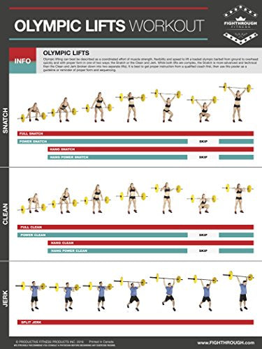 Olympic Lifts - Laminated Lifting Poster, Chart For Strength and Cardio Training - Everyday Crosstrain