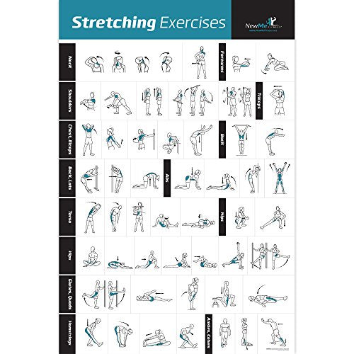 Stretching Exercise Poster Laminated - Shows How to Stretch Specific Muscles - Everyday Crosstrain