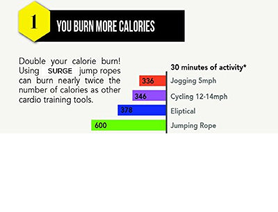 Premium Speed Jump Rope - Highest Quality for Crossfit, Boxing, MMA and Fitness - Everyday Crosstrain