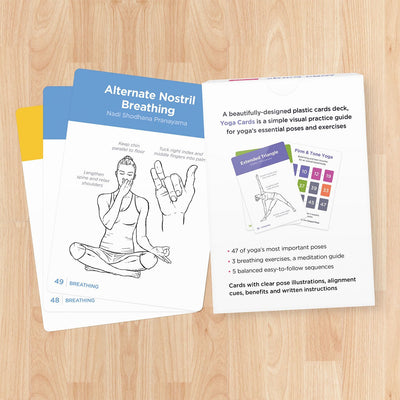 Premium Yoga Cards Visual Study, Practice Guide with Essential Poses, Meditation - Everyday Crosstrain
