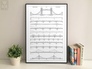 The Bridges of London giclee print