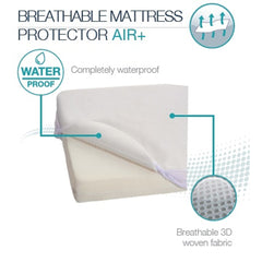 Candide Air+ Breathable Mattress Protector