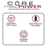 A chart describing different power options for the CORE Power AC USB 27,000mAh Portable Laptop Charger