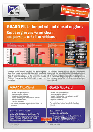 Guard Fill - Diesel - 75ml - Just European