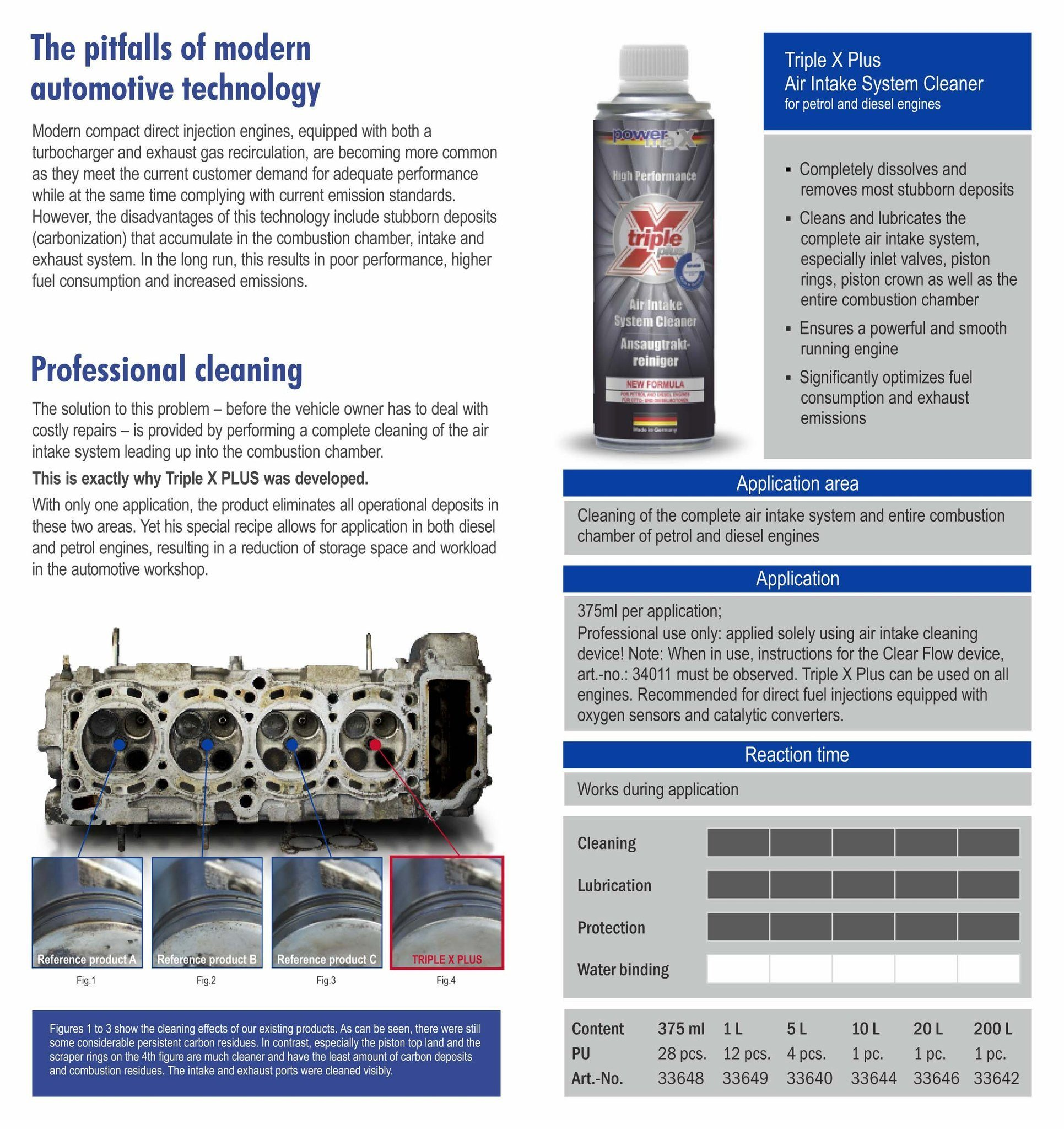 Valves & Injection System Cleaner & Triple X Plus Air Intake