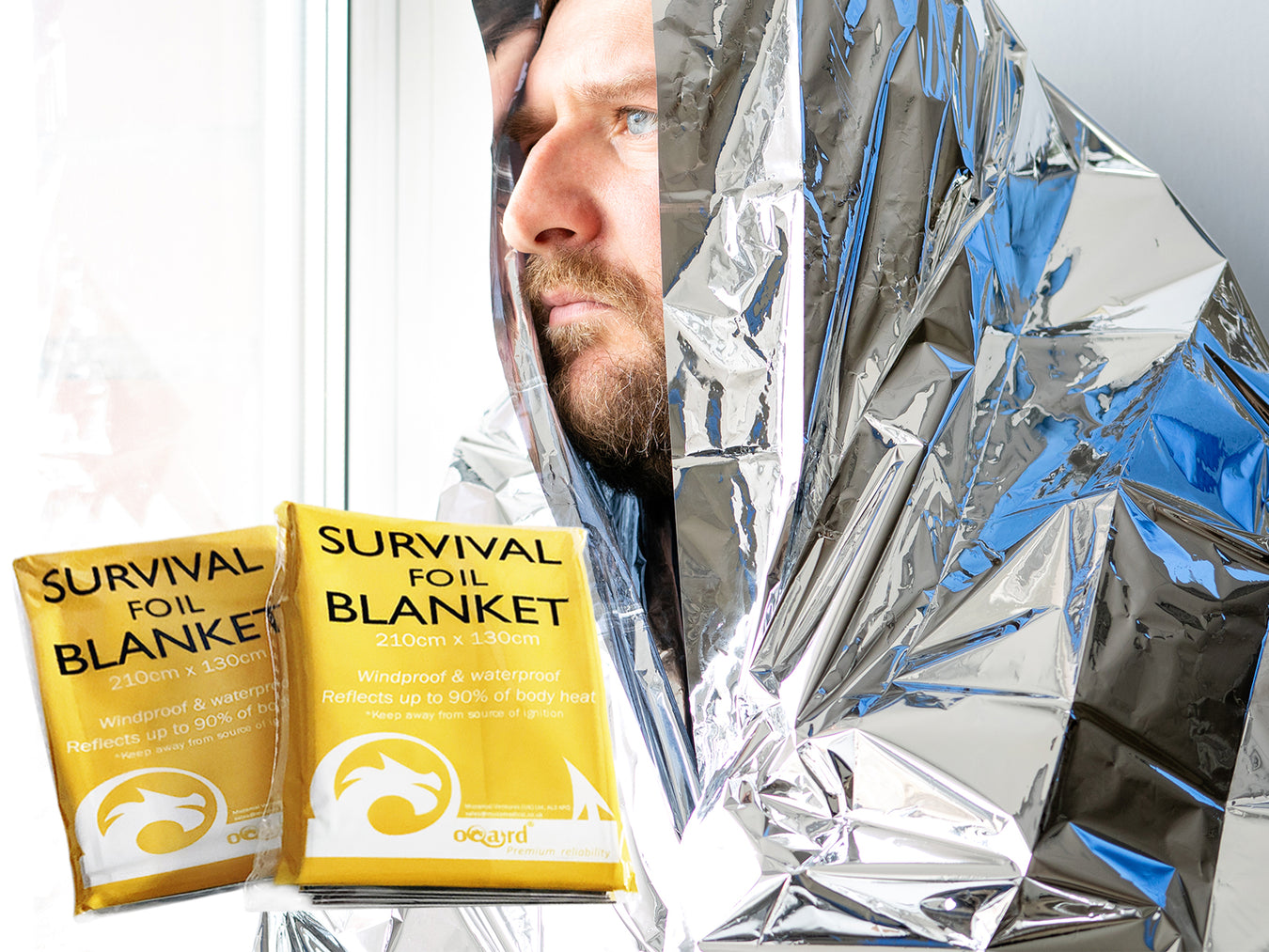 Survival Foil Blanket