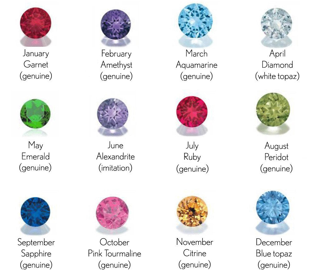 3mm-birthstone-choices
