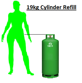19Kg Lp Gas Bottle Refill + Cylinder Swap