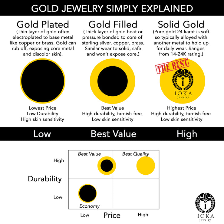 14K Gold Girl 'It's a Girl' Charm Pendant