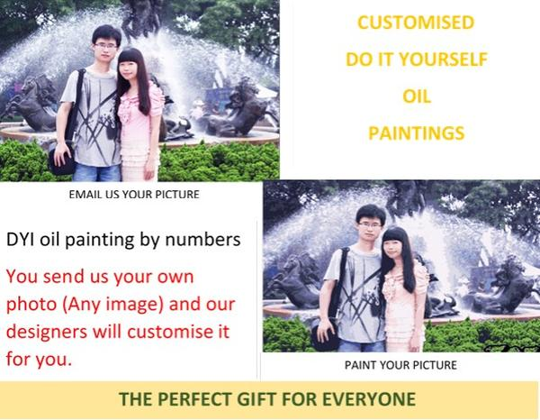 Gifts Actually - Paint By Numbers - Custom Paint by Number Kits - Details