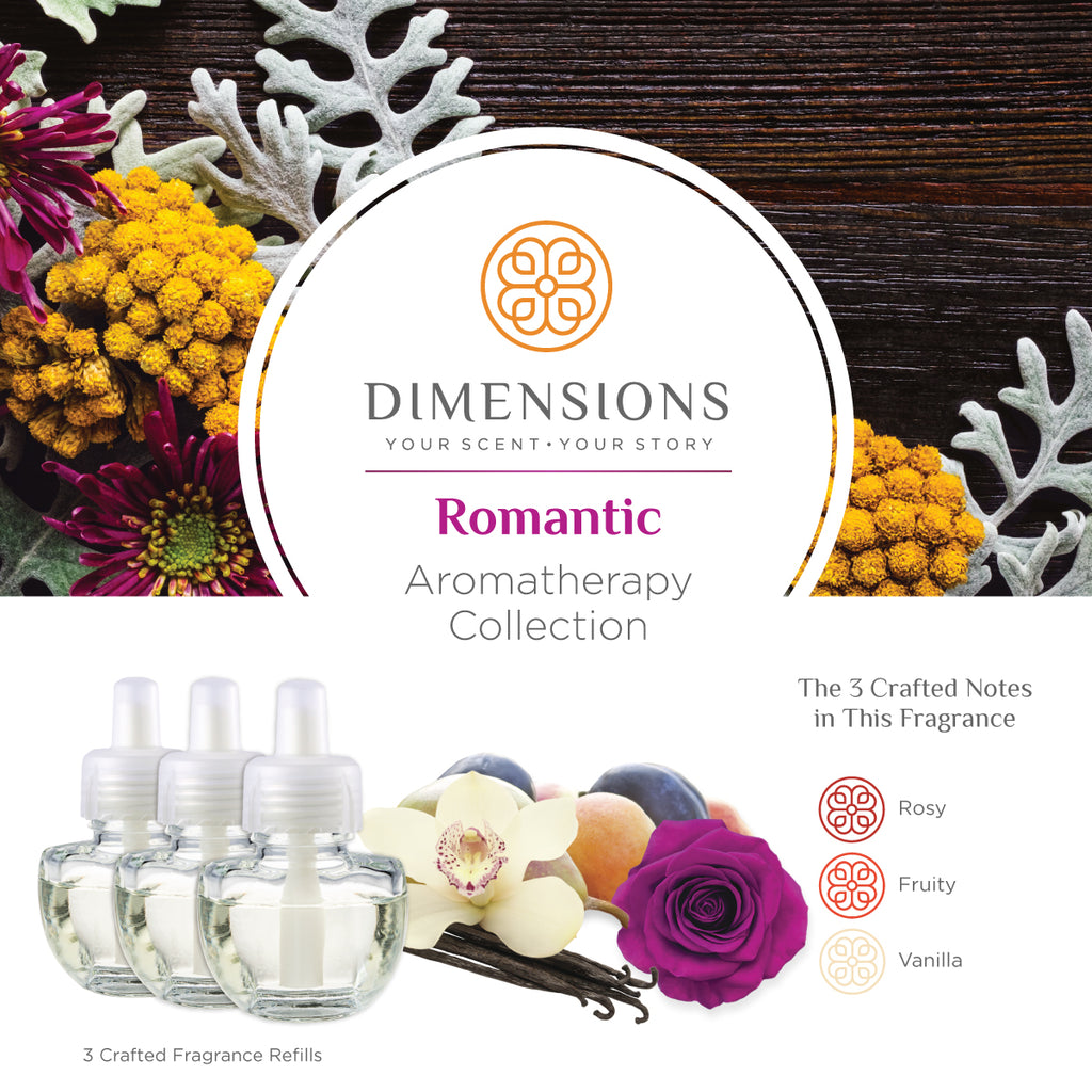 Romantic Aromatherapy Collection - Fragrance Plug-in Refills