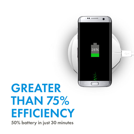 Iview C200 white Smart Wireless Charger charges greater than 75% efficiency