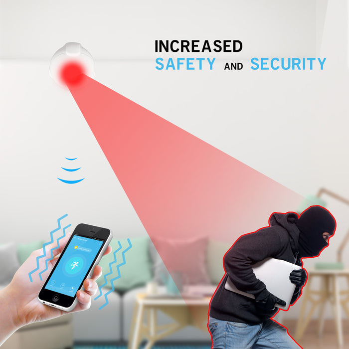 Increased Safety and Security - Motion Sensor alerting homeowner via realtime phone notifications a intruder is in their home