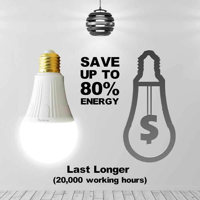 Save up to 80% energy with bulbs that last longer 20,000 working hours