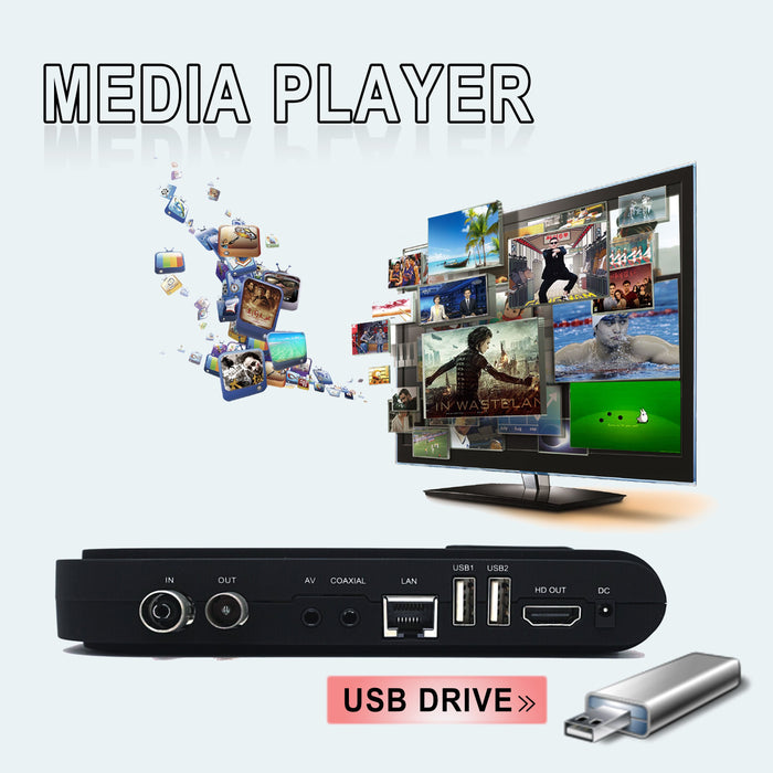 Iview CyberBox Android Box with universal media player