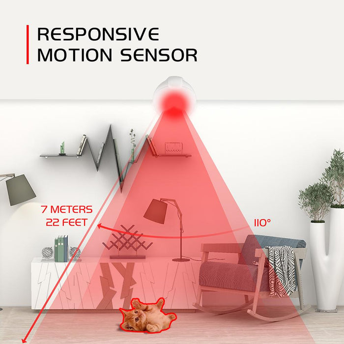 Iview Responsive S200 Smart Motion Sensor
