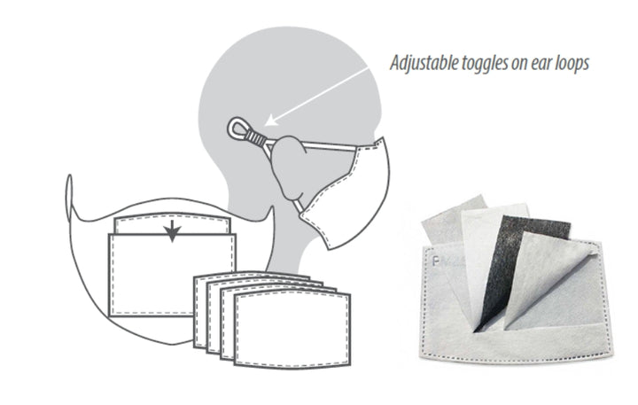 4 x Reusable Cotton Face Masks with Disposable PM2.5 filters