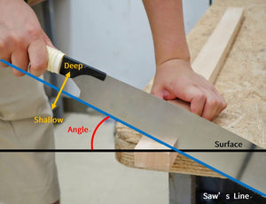 How to make use of characteristics of saws to master cutting