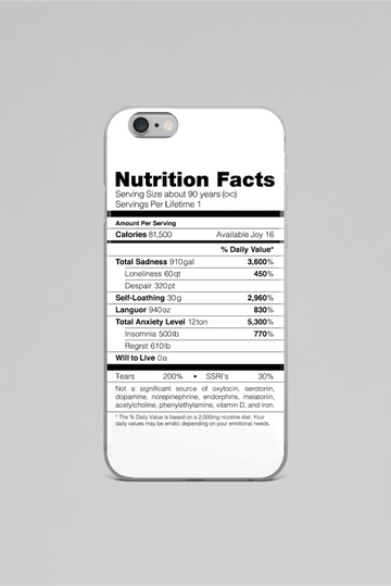 Depression Nutrition Facts iPhone Case
