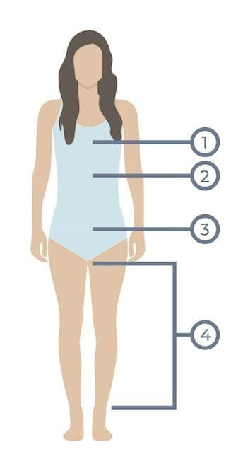 The Pamplemousse Body Measurements