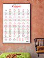 100 Most Used Catalan Verbs Poster in frame - LanguagePosters.com
