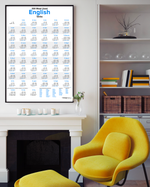 100 Most Used English Verbs Poster in frame - LanguagePosters.com