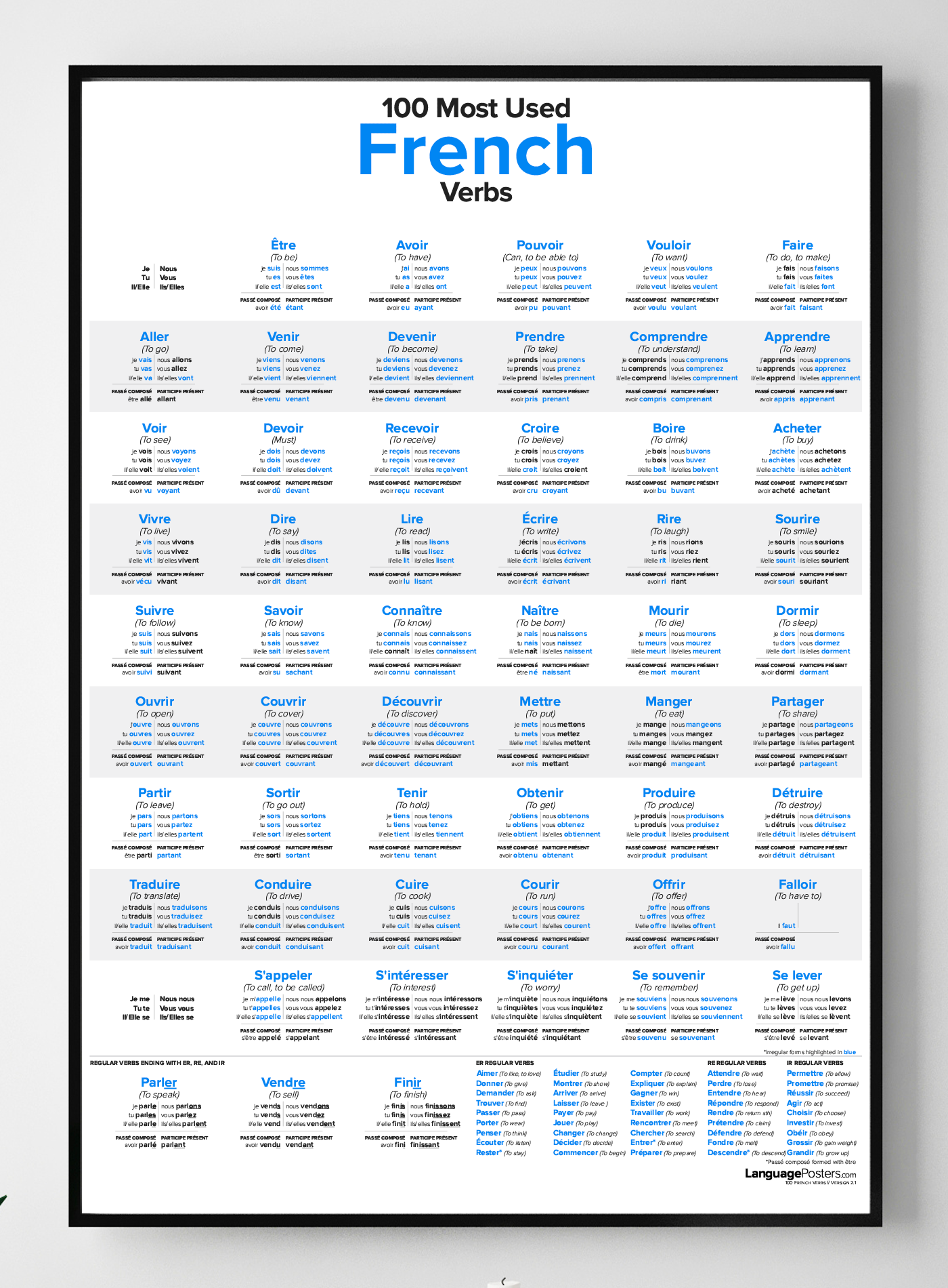 100 Most Used French Verbs Poster - LanguagePosters.com