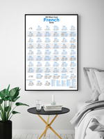 100 Most Used French Verbs Poster in frame - LanguagePosters.com