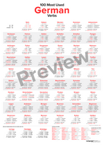 100 Most Used German Verbs Poster Preview - LanguagePosters.com