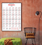 100 Most Used German Verbs Poster - LanguagePosters.com
