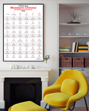 100 Most Used Mandarin Chinese Verbs Poster in frame, Simplified Characters - LanguagePosters.com