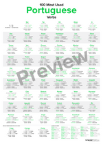 100 Most Used Portuguese Verbs Poster Preview - LanguagePosters.com