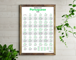 100 Most Used Portuguese Verbs Poster - LanguagePosters.com