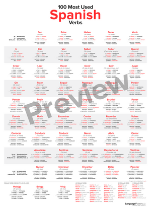 100 Most Used Spanish Verbs Poster Preview - LanguagePosters.com