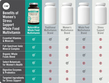 Women's Multivitamin with Stress Support