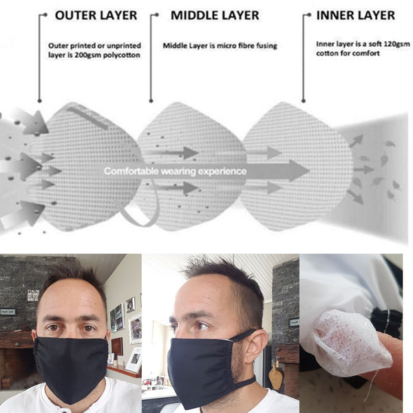 REUSABLE FACE MASK (pack of 50)