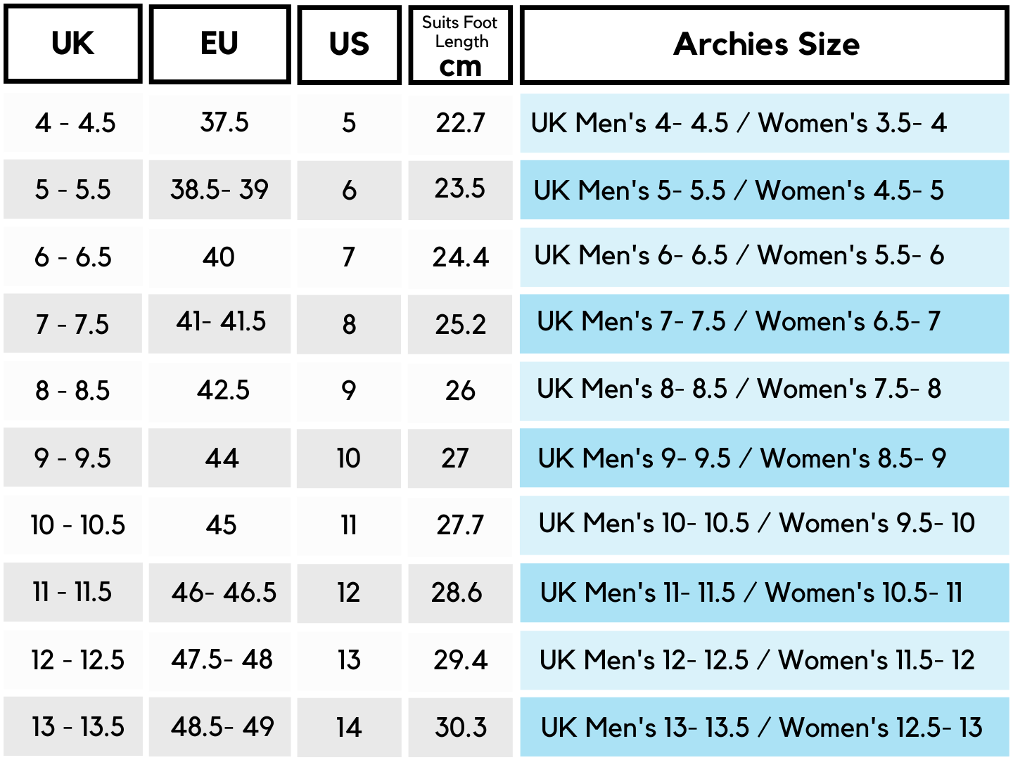 UK Archies Men's Size Chart