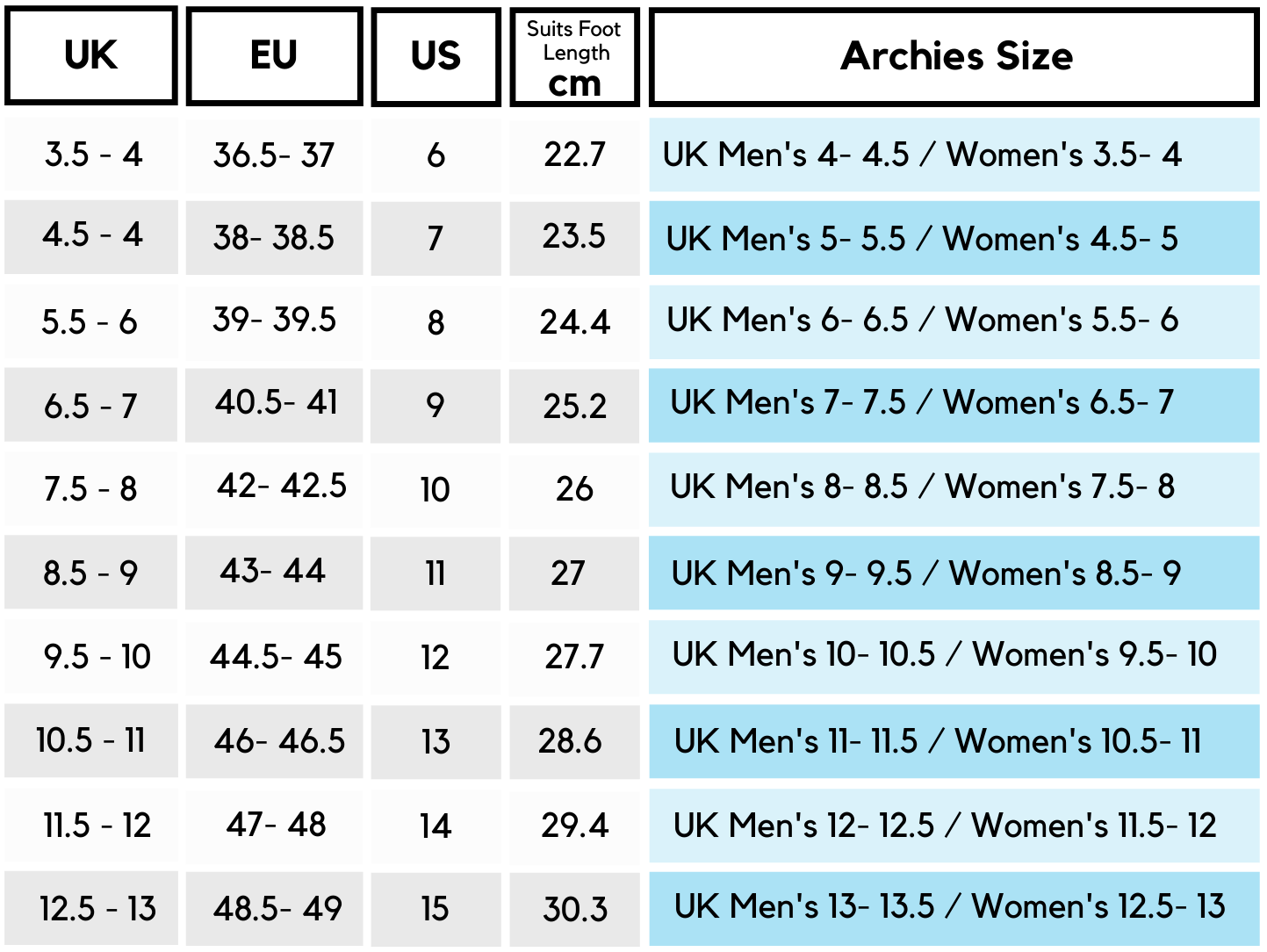 UK Archies Women's Size Chart