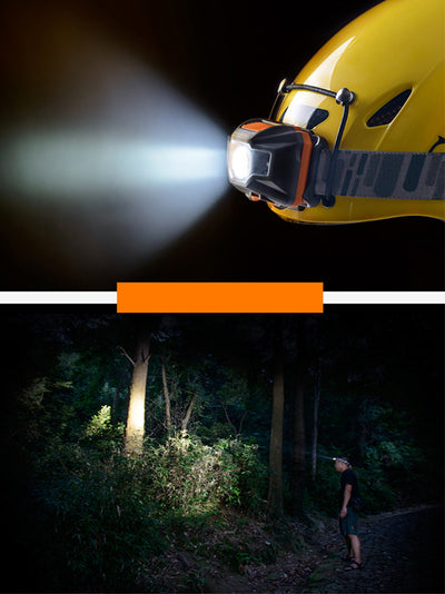 Headlamp Outdoor Lighting Adjustable 4 Modes Waterproof