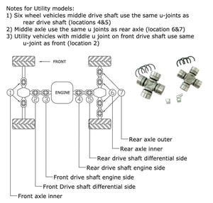 All Balls 19-1020 Universal Joint Kit