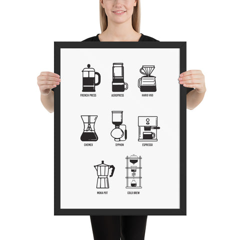 Coffee Brew Method - Framed poster