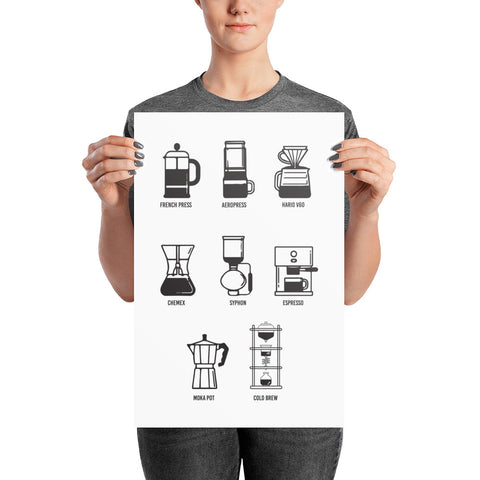 Coffee Brew Method - Photo paper poster