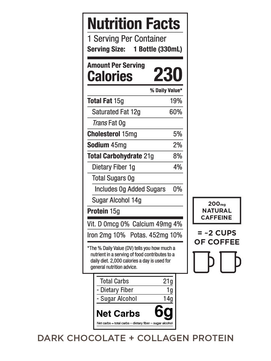 Nutrition information for Bulletproof Coffee Cold Brew - Dark Chocolate with Collagen drink in variety case