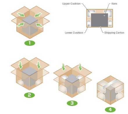 blocking and bracing with foam packaging