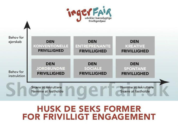 Postkort #18: 6 former for frivilligt engagement