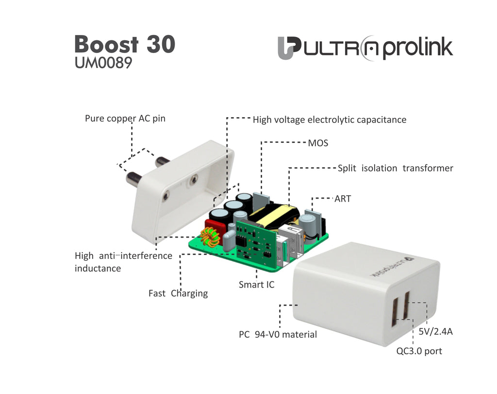 Boost 30 Quick Charge 3.0 Wall Charger with Dual USB Ports UM0089 (White)