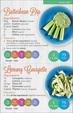 Carbs & Cals Very Low Calorie Recipes & Meal Plans: Lose Weight, Improve Blood Sugar Levels and Reverse Type 2 Diabetes