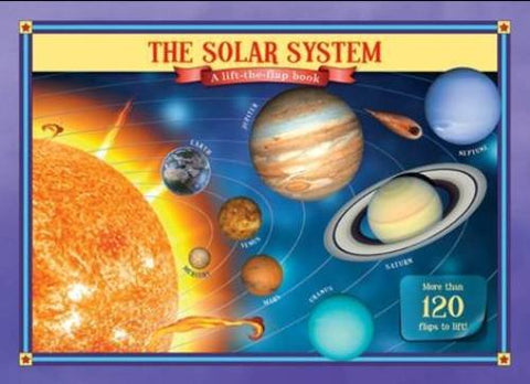 The Solar System.