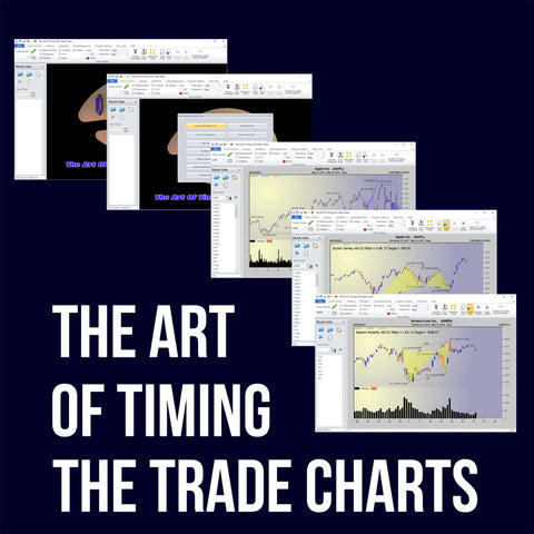 The Art of Timing the Trade Charts
