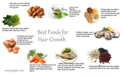 food for hair growth prevent hair loss
